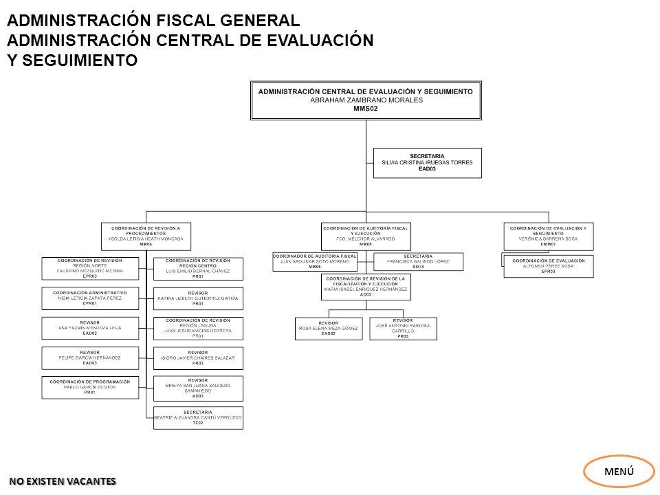 ADMINISTRACIÓN FISCAL GENERAL ADMINISTRACIÓN CENTRAL DE EVALUACIÓN Y SEGUIMIENTO MENÚ NO EXISTEN VACANTES