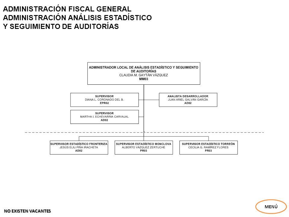 ADMINISTRACIÓN FISCAL GENERAL ADMINISTRACIÓN ANÁLISIS ESTADÍSTICO Y SEGUIMIENTO DE AUDITORÍAS MENÚ NO EXISTEN VACANTES