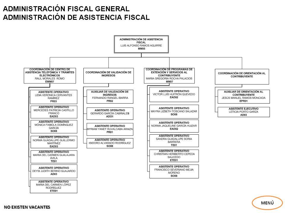 ADMINISTRACIÓN FISCAL GENERAL EJECUCIÓN FISCAL MONCLOVA MENÚ NO EXISTEN VACANTES