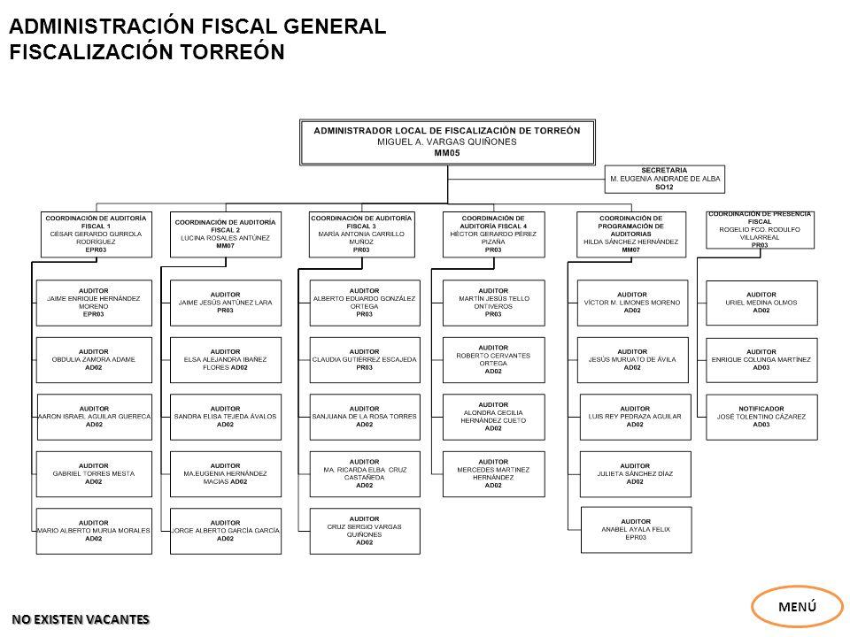 ADMINISTRACIÓN FISCAL GENERAL FISCALIZACIÓN TORREÓN MENÚ NO EXISTEN VACANTES