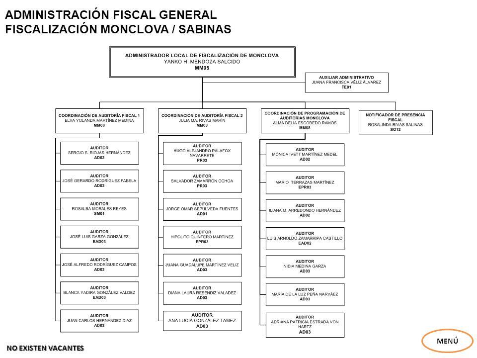ADMINISTRACIÓN FISCAL GENERAL FISCALIZACIÓN MONCLOVA / SABINAS MENÚ NO EXISTEN VACANTES