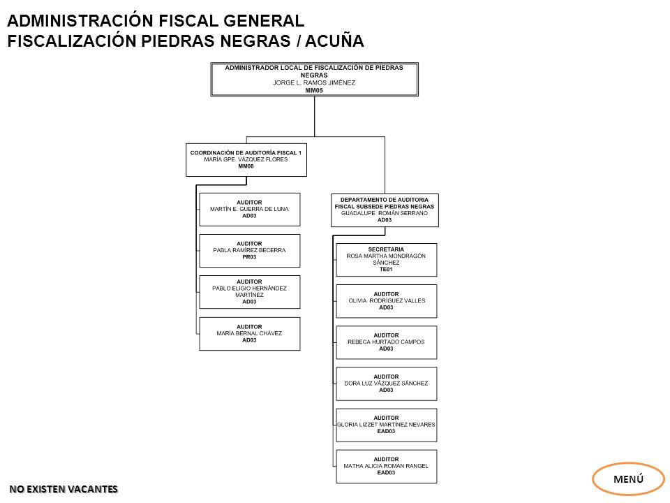 ADMINISTRACIÓN FISCAL GENERAL FISCALIZACIÓN PIEDRAS NEGRAS / ACUÑA MENÚ NO EXISTEN VACANTES