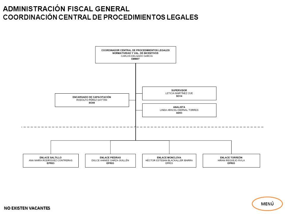 ADMINISTRACIÓN FISCAL GENERAL COORDINACIÓN CENTRAL DE PROCEDIMIENTOS LEGALES MENÚ NO EXISTEN VACANTES
