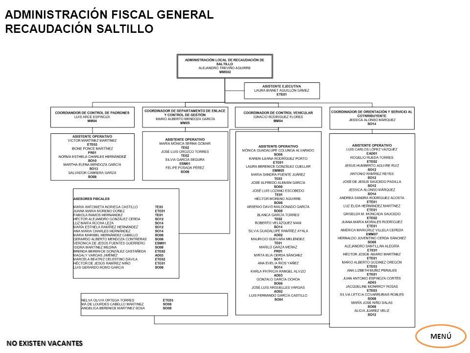 ADMINISTRACIÓN FISCAL GENERAL EJECUCIÓN FISCAL PIEDRAS NEGRAS MENÚ NO EXISTEN VACANTES