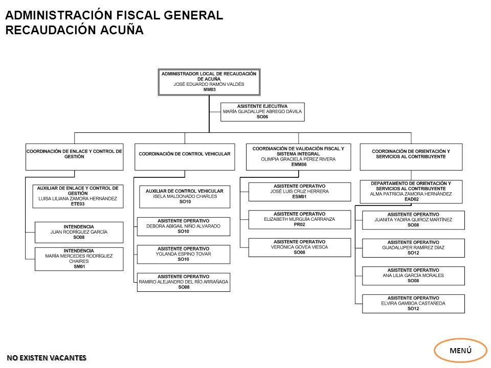ADMINISTRACIÓN FISCAL GENERAL EJECUCIÓN FISCAL SABINAS MENÚ NO EXISTEN VACANTES