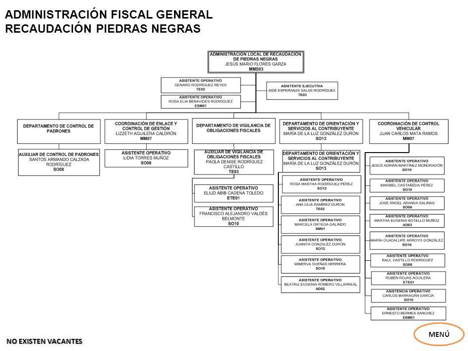 ADMINISTRACIÓN FISCAL GENERAL RECAUDACIÓN PIEDRAS NEGRAS MENÚ NO EXISTEN VACANTES