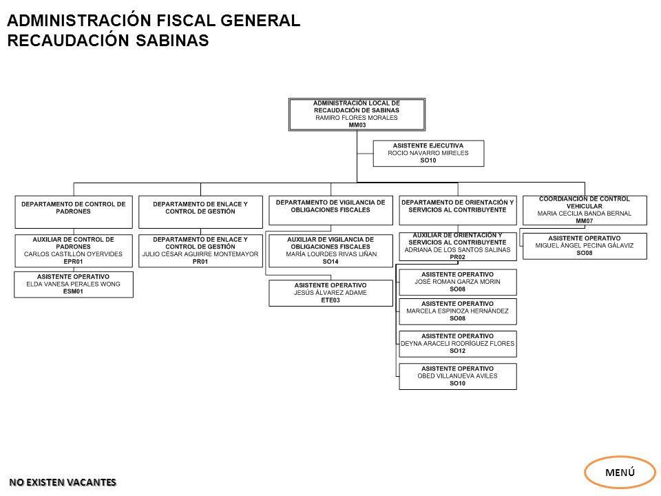 ADMINISTRACIÓN FISCAL GENERAL RECAUDACIÓN TORREÓN MENÚ NO EXISTEN VACANTES