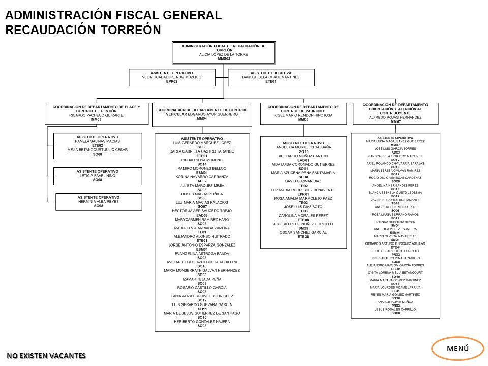 ADMINISTRACIÓN FISCAL GENERAL EJECUCIÓN FISCAL CUATROCIENEGAS MENÚ NO EXISTEN VACANTES
