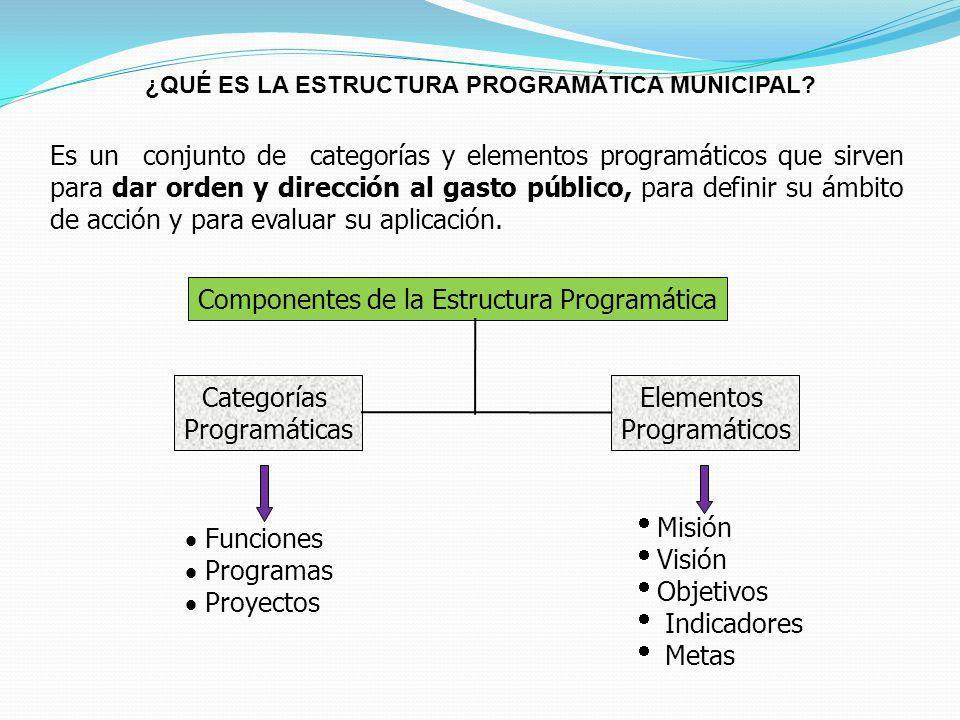 ¿QUÉ ES LA ESTRUCTURA PROGRAMÁTICA MUNICIPAL? Es un conjunto de categorías y elementos programáticos que sirven para dar orden y dirección al gasto pú