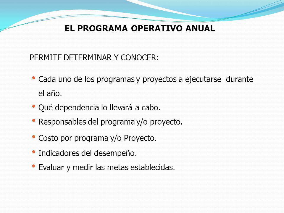 EL PROGRAMA OPERATIVO ANUAL PERMITE DETERMINAR Y CONOCER: Cada uno de los programas y proyectos a ejecutarse durante el año. Qué dependencia lo llevar