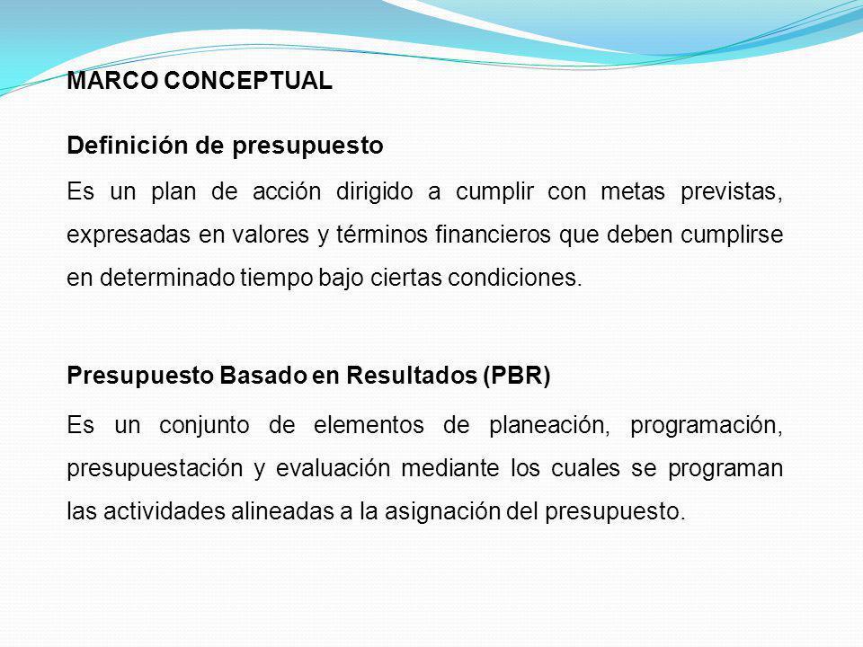 MARCO CONCEPTUAL Definición de presupuesto Es un plan de acción dirigido a cumplir con metas previstas, expresadas en valores y términos financieros q