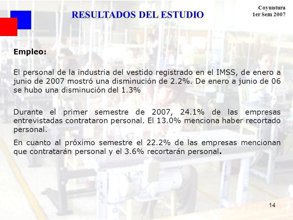 Coyuntura 1er Sem 2007 14 Empleo: El personal de la industria del vestido registrado en el IMSS, de enero a junio de 2007 mostró una disminución de 2.2%.