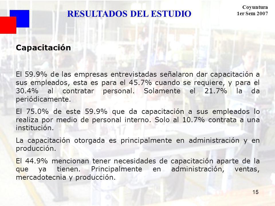 Coyuntura 1er Sem 2007 15 Capacitación El 59.9% de las empresas entrevistadas señalaron dar capacitación a sus empleados, esta es para el 45.7% cuando se requiere, y para el 30.4% al contratar personal.