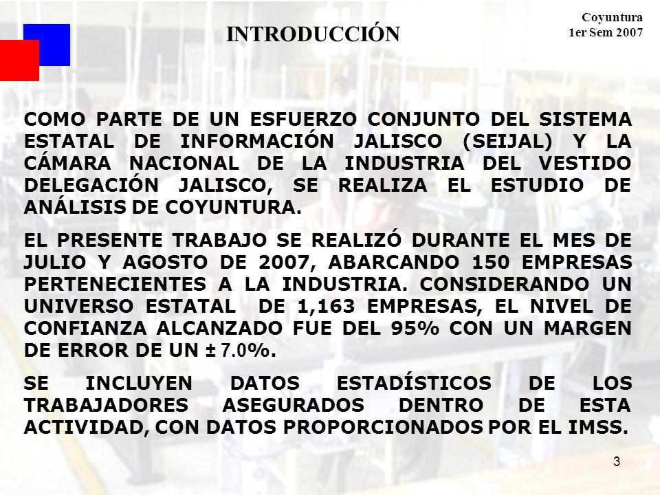 Coyuntura 1er Sem 2007 3 INTRODUCCIÓN COMO PARTE DE UN ESFUERZO CONJUNTO DEL SISTEMA ESTATAL DE INFORMACIÓN JALISCO (SEIJAL) Y LA CÁMARA NACIONAL DE LA INDUSTRIA DEL VESTIDO DELEGACIÓN JALISCO, SE REALIZA EL ESTUDIO DE ANÁLISIS DE COYUNTURA.