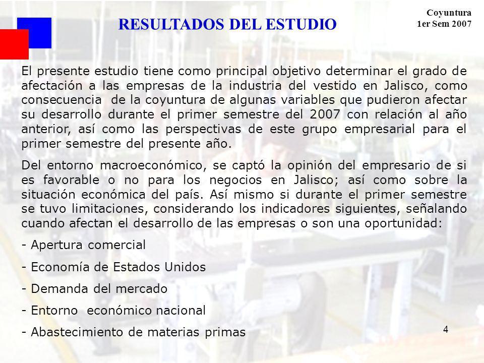 Coyuntura 1er Sem 2007 4 El presente estudio tiene como principal objetivo determinar el grado de afectación a las empresas de la industria del vestido en Jalisco, como consecuencia de la coyuntura de algunas variables que pudieron afectar su desarrollo durante el primer semestre del 2007 con relación al año anterior, así como las perspectivas de este grupo empresarial para el primer semestre del presente año.