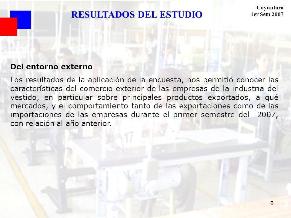 Coyuntura 1er Sem 2007 6 Del entorno externo Los resultados de la aplicación de la encuesta, nos permitió conocer las características del comercio ext