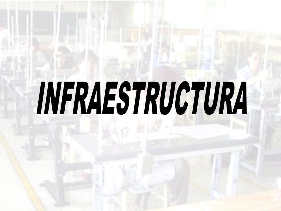 Coyuntura 1er Sem 2007 71 FUENTE : SEIJAL - Cámara Nacional de la Industria del Vestido Delegación Jalisco; en base a investigación directa.