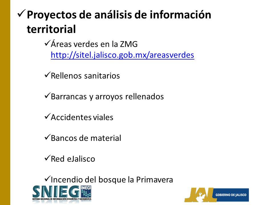 Proyectos de análisis de información territorial Áreas verdes en la ZMG http://sitel.jalisco.gob.mx/areasverdes http://sitel.jalisco.gob.mx/areasverde