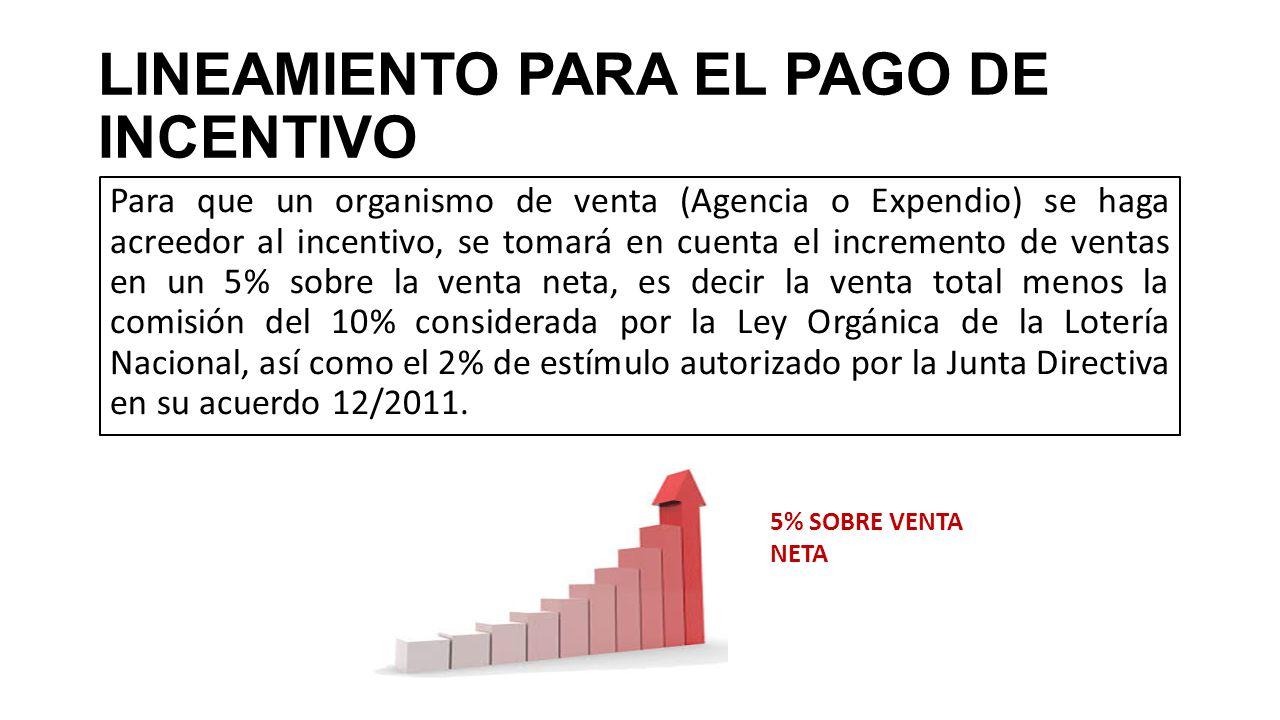 LINEAMIENTO PARA EL PAGO DE INCENTIVO Para que un organismo de venta (Agencia o Expendio) se haga acreedor al incentivo, se tomará en cuenta el increm