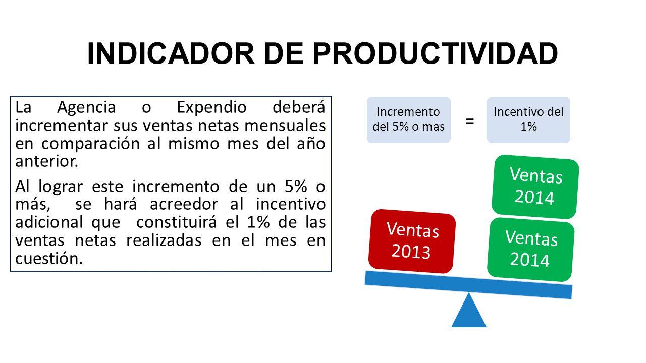 INDICADOR DE PRODUCTIVIDAD La Agencia o Expendio deberá incrementar sus ventas netas mensuales en comparación al mismo mes del año anterior. Al lograr