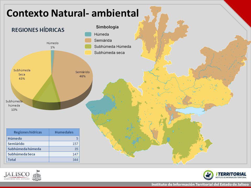 Instituto de Información Territorial del Estado de Jalisco Contexto Natural- ambiental Regiones hídricasHumedales Húmedo5 Semiárido157 Subhúmeda húmed