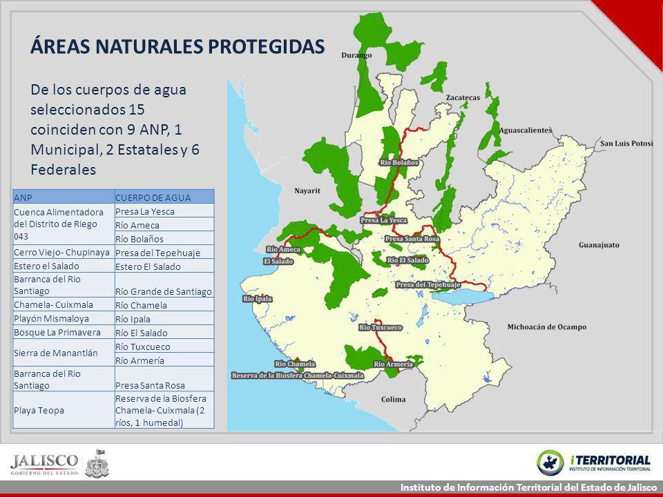 Instituto de Información Territorial del Estado de Jalisco ANPCUERPO DE AGUA Cuenca Alimentadora del Distrito de Riego 043 Presa La Yesca Río Ameca Rí