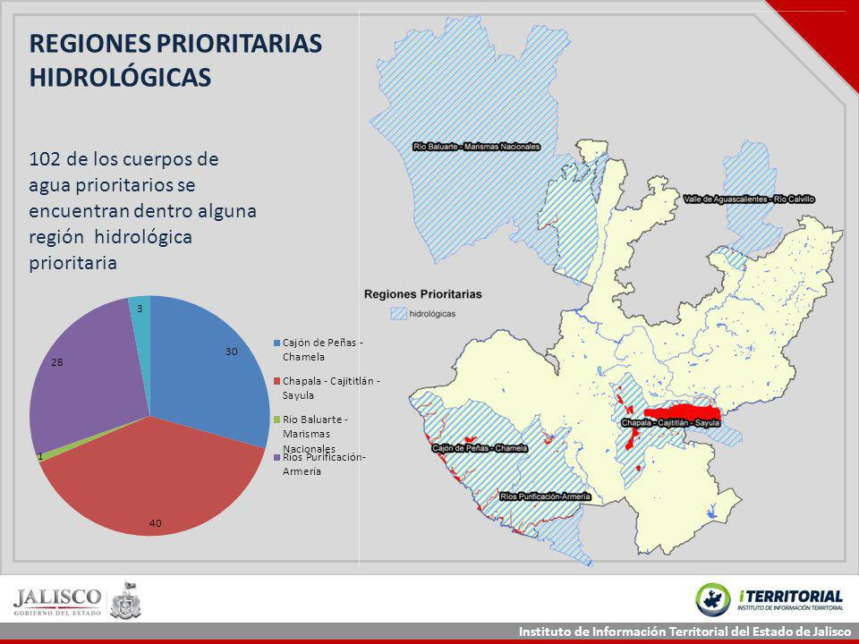 Instituto de Información Territorial del Estado de Jalisco REGIONES PRIORITARIAS HIDROLÓGICAS 102 de los cuerpos de agua prioritarios se encuentran de