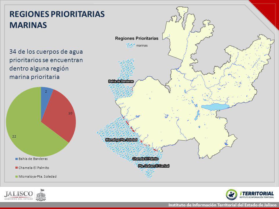 Instituto de Información Territorial del Estado de Jalisco REGIONES PRIORITARIAS MARINAS 34 de los cuerpos de agua prioritarios se encuentran dentro a