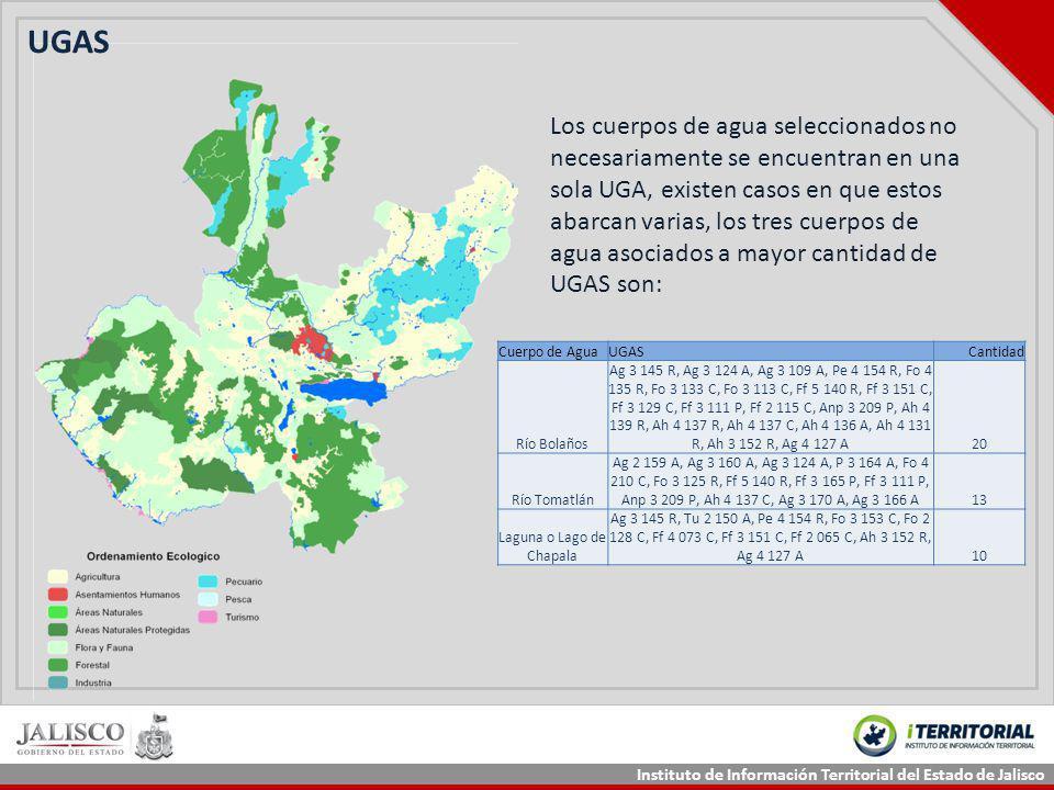 Instituto de Información Territorial del Estado de Jalisco UGAS Cuerpo de AguaUGASCantidad Río Bolaños Ag 3 145 R, Ag 3 124 A, Ag 3 109 A, Pe 4 154 R,
