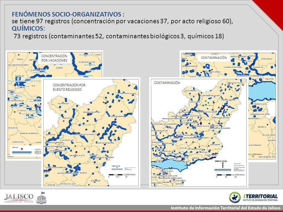 Instituto de Información Territorial del Estado de Jalisco FENÓMENOS SOCIO-ORGANIZATIVOS : se tiene 97 registros (concentración por vacaciones 37, por
