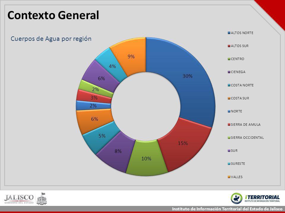 Instituto de Información Territorial del Estado de Jalisco Contexto General Cuerpos de Agua por región