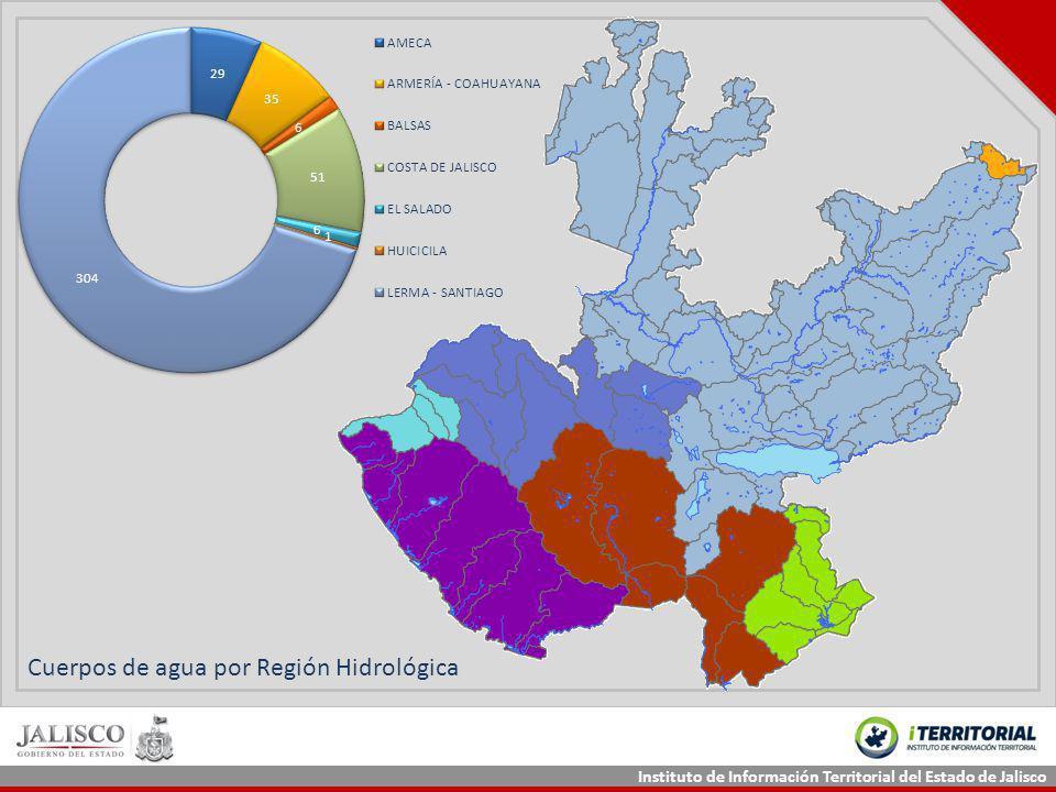 Instituto de Información Territorial del Estado de Jalisco Cuerpos de agua por Región Hidrológica