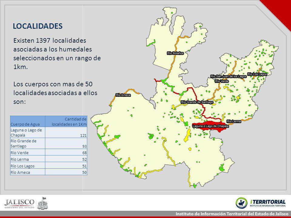Instituto de Información Territorial del Estado de Jalisco LOCALIDADES Cuerpo de Agua Cantidad de localidades en 1Km Laguna o Lago de Chapala121 Río G