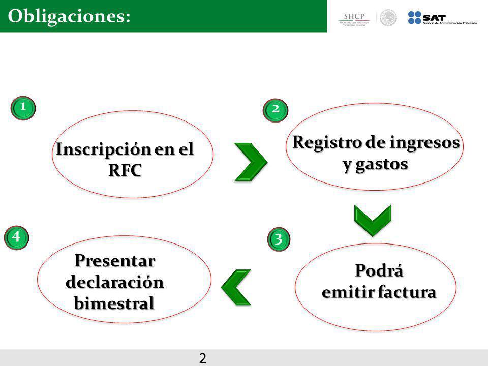 Inscripción en el RFC 1 4 2 Obligaciones: Registro de ingresos y gastos 3 Podrá emitir factura Presentar declaración bimestral 2