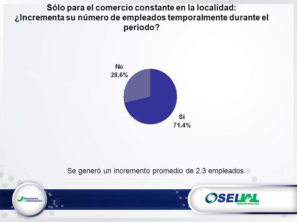 Sólo para el comercio constante en la localidad: ¿Incrementa su número de empleados temporalmente durante el periodo.