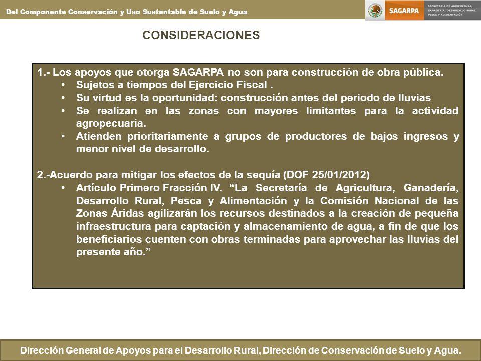 Dirección General de Apoyos para el Desarrollo Rural, Dirección de Conservación de Suelo y Agua. Del Componente Conservación y Uso Sustentable de Suel