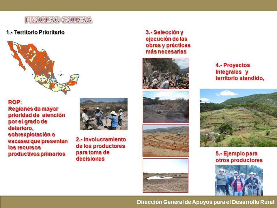 1.- Territorio Prioritario 2.- Involucramiento de los productores para toma de decisiones 3.- Selección y ejecución de las obras y prácticas más neces