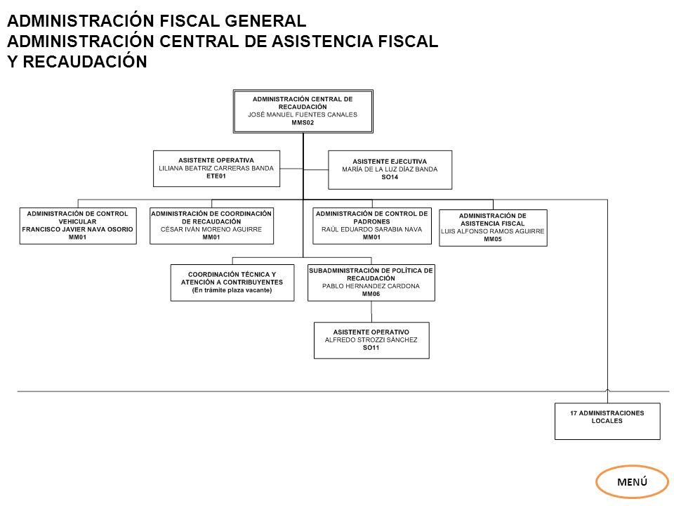 ADMINISTRACIÓN FISCAL GENERAL ADMINISTRACIÓN CENTRAL DE ASISTENCIA FISCAL Y RECAUDACIÓN MENÚ