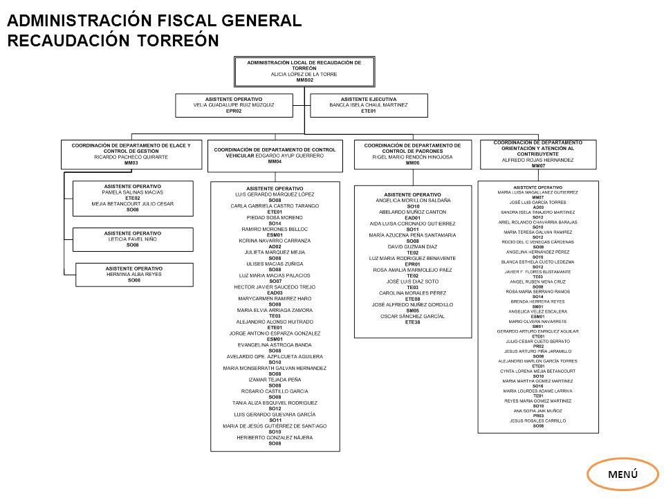 ADMINISTRACIÓN FISCAL GENERAL RECAUDACIÓN TORREÓN MENÚ