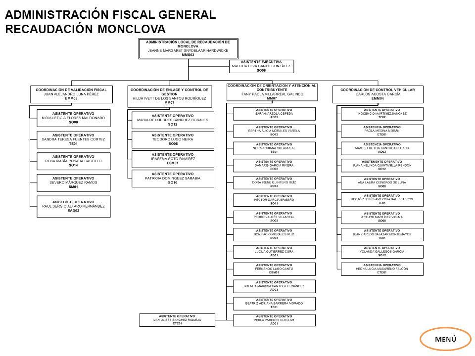 ADMINISTRACIÓN FISCAL GENERAL RECAUDACIÓN MONCLOVA MENÚ