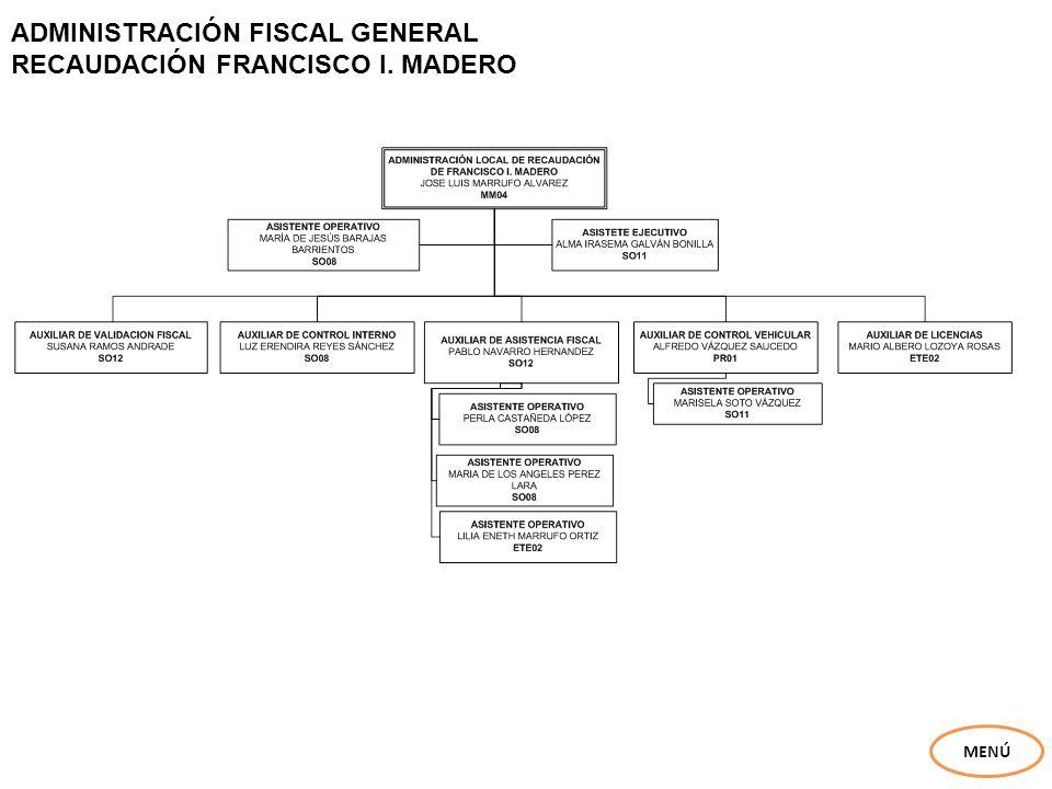 ADMINISTRACIÓN FISCAL GENERAL RECAUDACIÓN FRANCISCO I. MADERO MENÚ