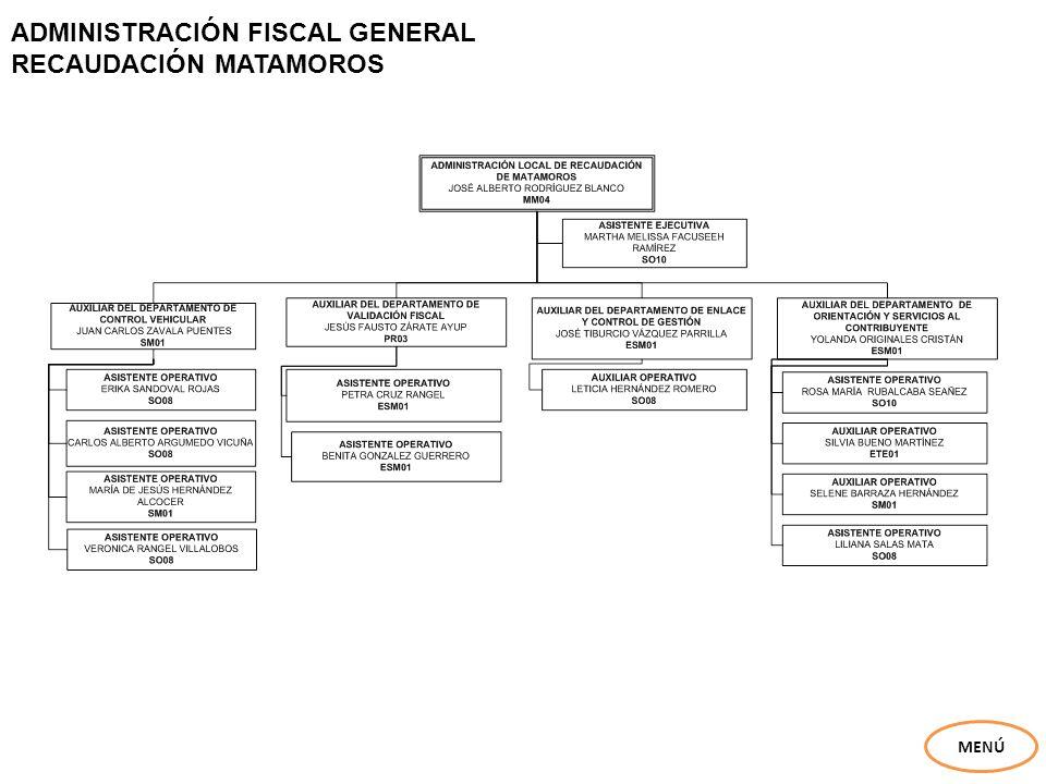 ADMINISTRACIÓN FISCAL GENERAL RECAUDACIÓN MATAMOROS MENÚ