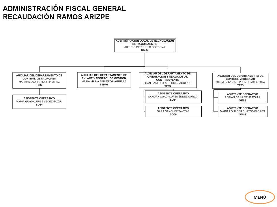 ADMINISTRACIÓN FISCAL GENERAL RECAUDACIÓN RAMOS ARIZPE MENÚ