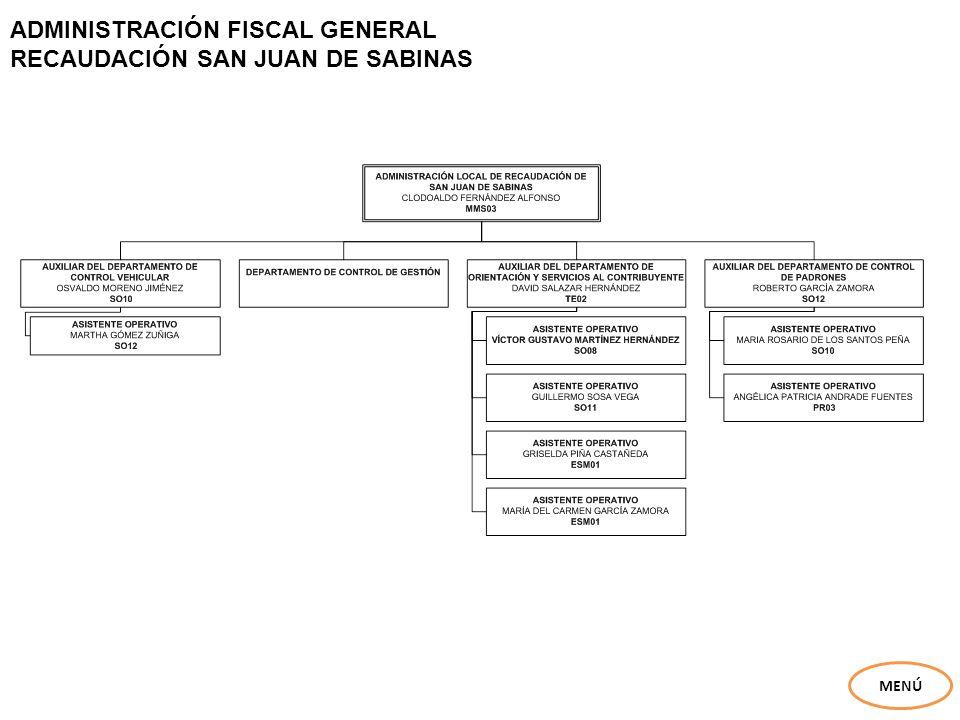ADMINISTRACIÓN FISCAL GENERAL RECAUDACIÓN SAN JUAN DE SABINAS MENÚ