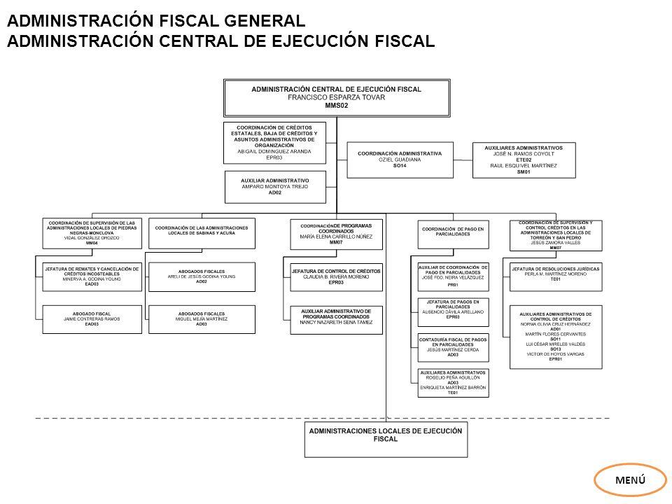 ADMINISTRACIÓN FISCAL GENERAL ADMINISTRACIÓN CENTRAL DE EJECUCIÓN FISCAL MENÚ