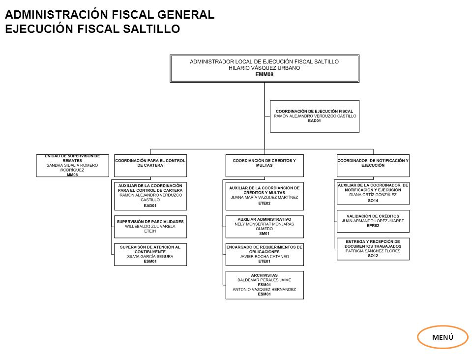 ADMINISTRACIÓN FISCAL GENERAL EJECUCIÓN FISCAL SALTILLO MENÚ