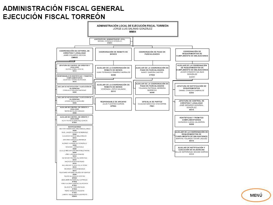 ADMINISTRACIÓN FISCAL GENERAL EJECUCIÓN FISCAL TORREÓN MENÚ