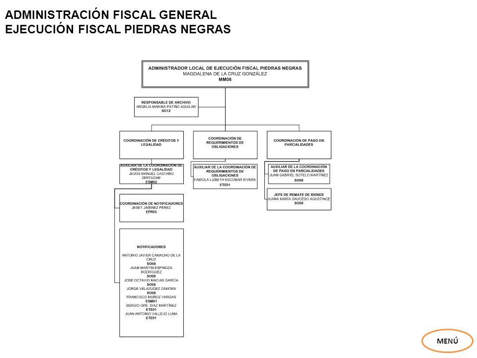 ADMINISTRACIÓN FISCAL GENERAL EJECUCIÓN FISCAL PIEDRAS NEGRAS MENÚ