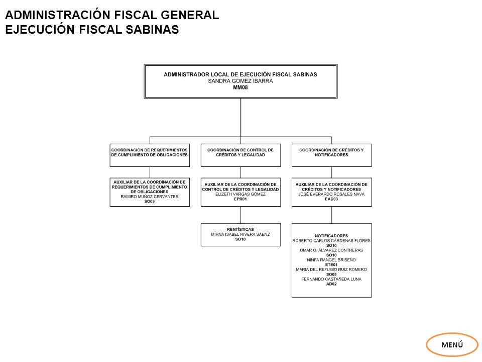 ADMINISTRACIÓN FISCAL GENERAL EJECUCIÓN FISCAL SABINAS MENÚ