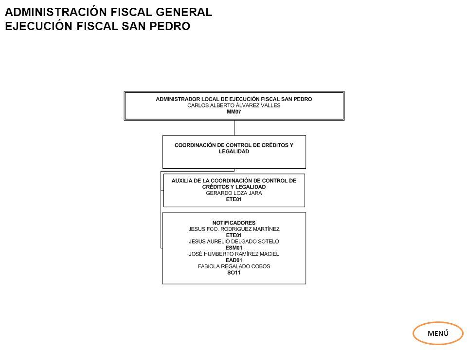 ADMINISTRACIÓN FISCAL GENERAL EJECUCIÓN FISCAL SAN PEDRO MENÚ